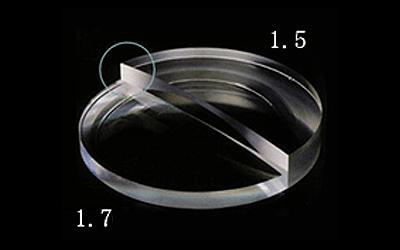 レンズをより薄くするために、屈折率が高くなりました。